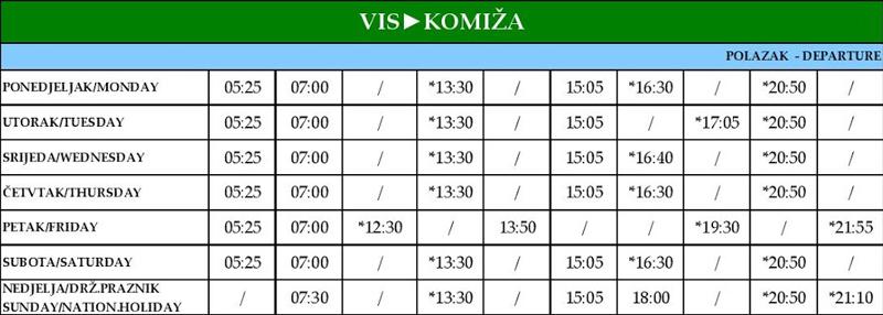 Vis-Komiza bus schedule